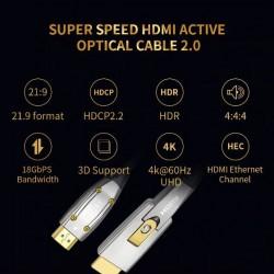 Cable HDMI fibre optique...